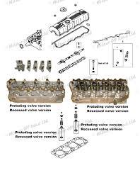 engine service items