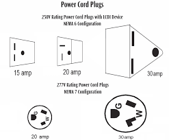 20 amp wiring diagram for ptac wiring diagram libraries ptac plug and receptacle chart20 amp wiring diagram for ptac 2