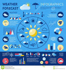 Weather Forecast Infographic Stock Vector Illustration Of
