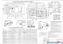 Арматурный цех завода железобетонных изделий курсовой проект с   Чертеж Технологическая карта нулевого цикла