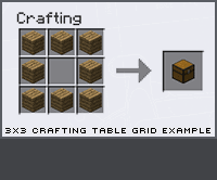 How to make a table in minecraft Chair Your Character Has Builtin 2x2 Crafting Grid hit To See It In Your Inventory Screen Enabling You To Make Very Basic Items Without Crafting Table Minecraftopia Crafting In Minecraft Minecraftopia