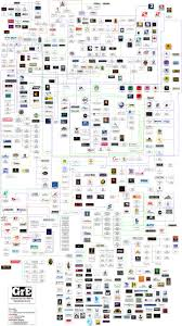 Game Dev Chart History Of Video Game Development Studios Flow Chart Funny