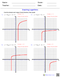 Graphing Logarithms Worksheets | A | Pinterest | Worksheets ...