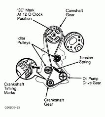 Audi Timing Marks Diagram