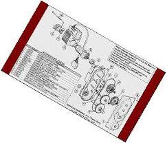 ford f sensor location wiring diagram for car engine location of cabin air filter 2013 gmc yukon additionally jeep 3 8 engine diagram also cadillac