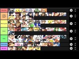 Smash Bros Ultimate Tier List By Shokio