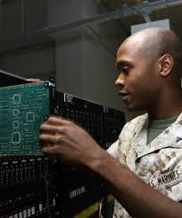 Marine Corps Cool Summary Mos 2862 Ground Electronics