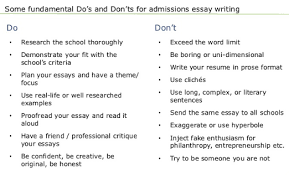 how to approach isb essays for intake quora remember that your essay should contain only relevant to the program activities and experience there s no need to describe each and every project you took