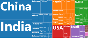The Worlds 7 5 Billion People In One Chart Visual Capitalist