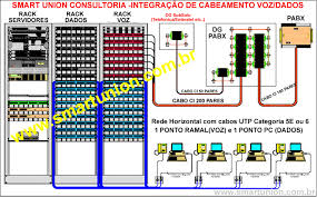 cat 5 wiring diagram wall plate images wall mount ethernet jack wiring diagram 8 pin ethernet wiring diagram