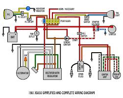 xs650 chopper wiring diagram efcaviation com simple motorcycle wiring harness at Chopper Wiring Harness
