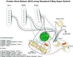 strat wiring diagram fender wiring diagram technic