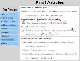006 Mla Citation Example Research Paper Works Cited Museumlegs