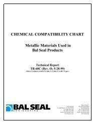 Spray Chemical Compatibility Chart Chemical Compatibility Chart