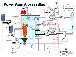 oil furnace diagram on oil images free download wiring diagrams Beckett Oil Burner Wiring Diagram oil furnace diagram 14 wiring diagrams oil furnace oil burner diagram wiring diagram for beckett oil burner