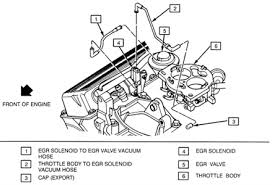 solved code f on cadillac sedan deville fixya 335435f gif