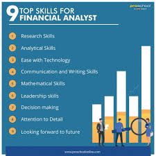 What Is An Analytical Skill 9 Top Skills For Financial Analyst