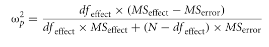 effect size anova the 20 statistician why you should use omega squared instead of