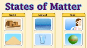Gas Liquid Solids States Of Matter Solid Liquid Gases Interesting Animated Lesson For Children