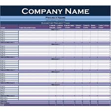 Excel Templates For Budgeting Use This Excel Project Budget Template To Simplify Your Next