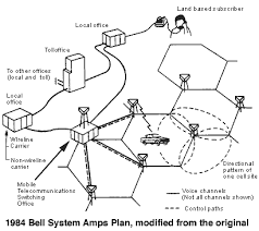 bt telephone wiring diagram images telephone work diagram layout wiring diagram