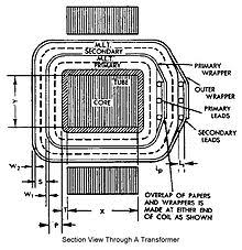 Transformer Core Size Chart Pdf Electronics Transformer Design Wikibooks Open Books For