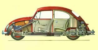 volkswagen bug engine diagram volkswagen auto wiring diagram amazing cars 2011 on volkswagen bug engine diagram