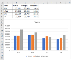 Excel And Charts Hide And Seek With Excel Charts A4 Accounting