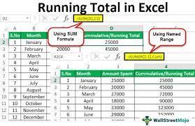 calculate ulative sum in excel