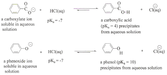 reactions with hcl