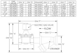 installation operation and maintenance manual