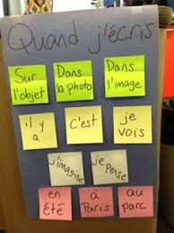 Anchor Charts In The World Language Classroom Mais Oui