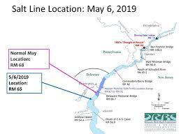 Delaware River Tide Chart Comprehensive Delaware River Tide Chart Burlington Nj