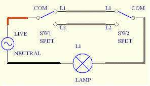 home light wiring diagram wiring diagram wiring a light switch here s how