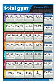 Total Gym Exercise Chart New And Improved Exercise Chart