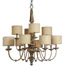 impressive chandelier with drum shade 15 innovactm com for plan 12