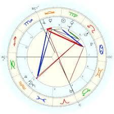 Loren Sophia Astro Databank