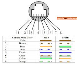 hikvision ip camera pinout 1 at ip camera wiring diagram wiring hikvision camera wiring diagram hikvision ip camera pinout 1 at ip camera wiring diagram
