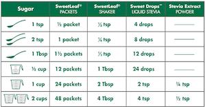 Sweetleaf Stevia Sachets 70ct
