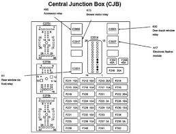 pizzahutblog 2001 ford taurus fuse box 2006 toyota corolla fuse box diagram at Yoda 2004 Corolla Fuse Box