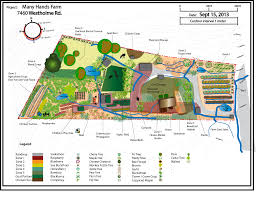 Basic Permaculture Design Permaculture Design Map Many Hands Farm