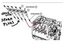 similiar ford expedition spark plug diagram keywords ford expedition fuse box diagram further ford f 150 4 6 engine diagram