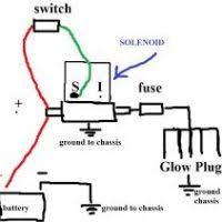 cat glow plug wiring diagram wiring diagram schema glow plug wiring diagram wiring schematics diagram glow plug wire harness cat glow plug wiring diagram