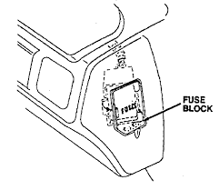 2009 hhr fuse box diagram wiring diagrams 95 olds cutlass supreme where is the fuse panel that has stereo95 oldse 2009 hhr