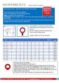Eye Bolt Size Chart Pdf 30 Logical Eye Bolt Size Chart Pdf