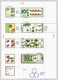 Small Picture Vegetable Garden Design Plans P Best Garden Reference