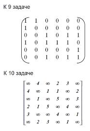 Поиск Клуб студентов Технарь  Контрольная работа по дисциплине Дискретная математика Вариант №16