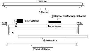25w v shape 4ft led cooler tube light 6500k 2 pin rotating g13 both end wiring