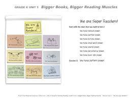 Lucy Calkins Anchor Chart Post Its Reading Workshop Ms Ramirez Mrs Espinals Kindergarten