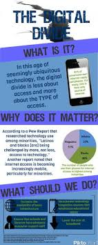 best digital divide images info graphics  28 best digital divide images info graphics infographic and infographics